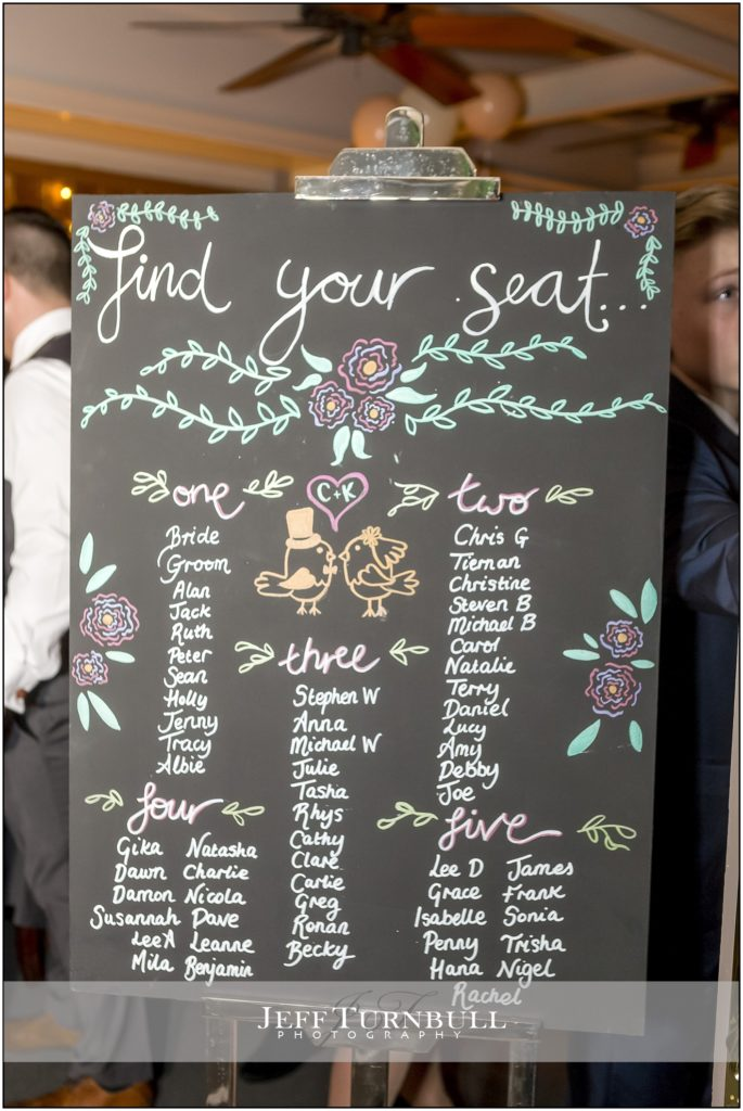 Chalk Board Table Plan